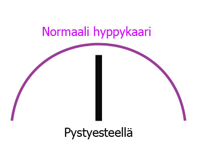 hyppykaari_pysty_200814