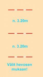 Mikkikselle harjoituksiin sopiva väli oli 3.20m. Väliä kannattaa kuitenkin säätää hevosen mukaan!